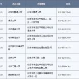 2019北京(jing)地區日語自學(xue)考點地址及(ji)聯系方(fang)式